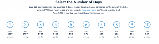 Disney World on a Budget - Ticket Prices